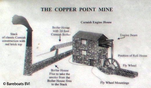 VG_Drawing_Of_Coppermine_Engine_House